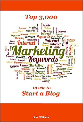 top internet keywords