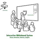 Ipevo 5-866-1-08-00 IS-01 Portable Interactive