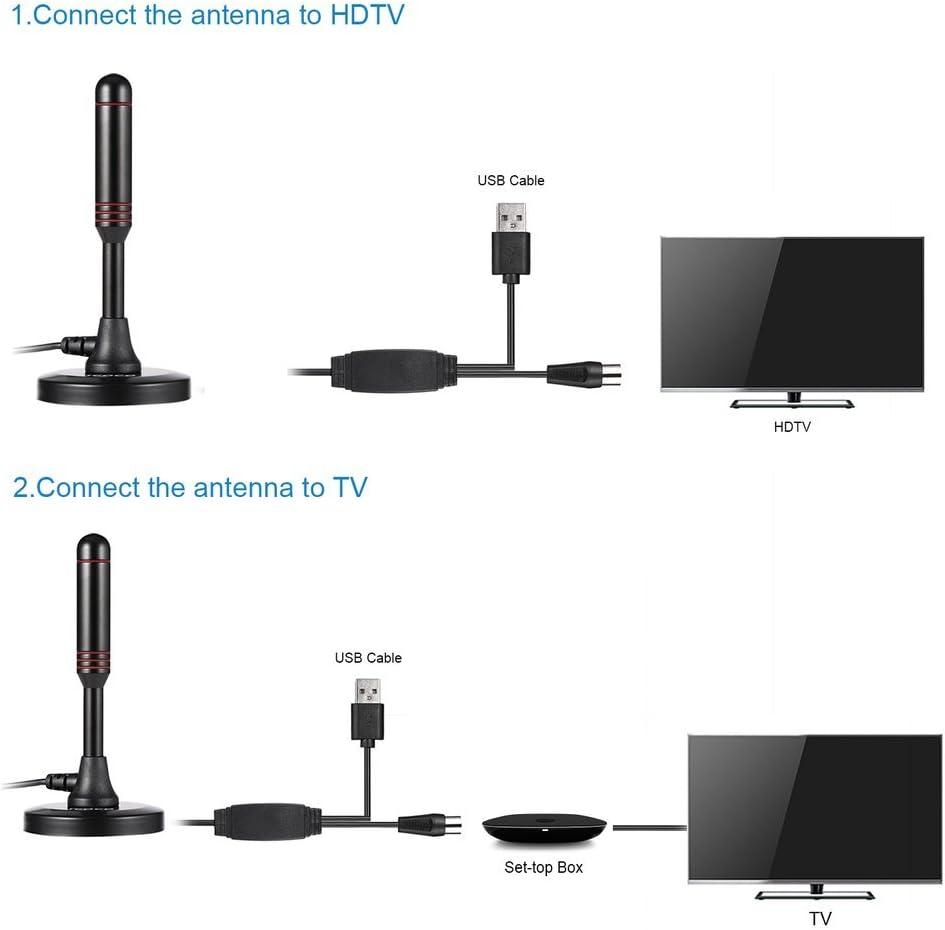 iCoco antena digital 35dB – Antena TV TDT interior exterior – Cable de 4 metros – Adaptable – Sintonizador de TV USB – Televisión digital – Radio DAB