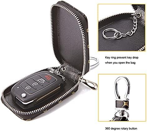 Car alarm keychain _image4
