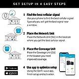 Cel-Fi PRO | AT&T | Plug & Play Smart Signal
