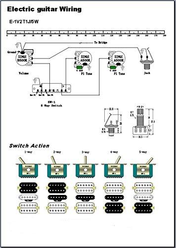 ascendas wiring harness prewired 1 volume 2 tone control 5 way switch 3-500k  pots