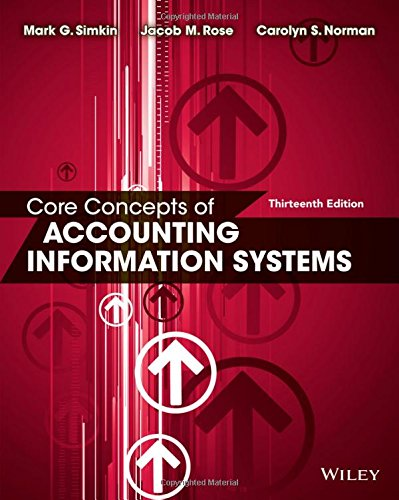 Core Concepts of Accounting Information Systems cover