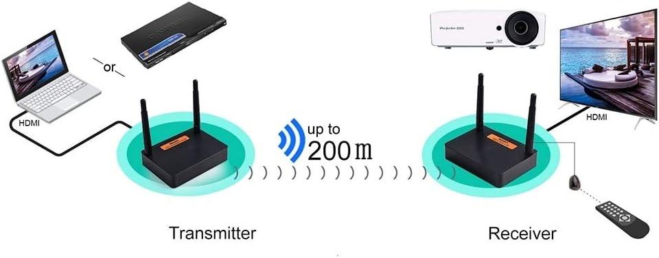 AV530-2 5.8GHz Wireless Audio//Video Transmitter 2 Receiver 300m Transmission Distance