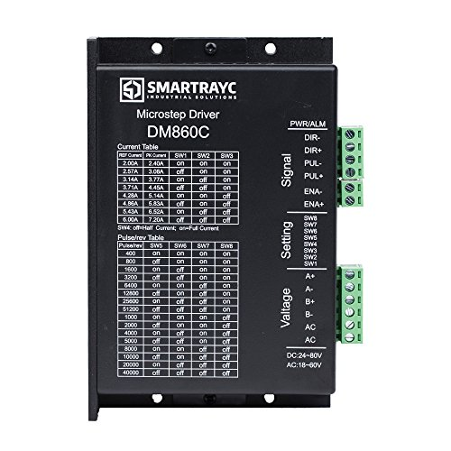 Laser Pulse Width - 2-Phase Stepper Motor Driver DM860C 2.4-7.2A 24-80VDC 18-60VAC for CNC Nema 34 Stepper Motor by Smartrayc (Buy More Discounts)