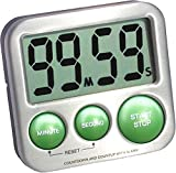 Digital Kitchen Timer Stainless Steel - Strong Magnetic Back - Kickstand - Loud Alarm - Large Display - Auto Memory - Auto Shut-Off - Model eT-25 (Lime) by eTradewinds