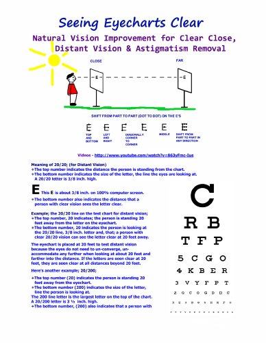 Seeing Eyecharts Clear-Natural Vision Improvement for Clear Close, Distant Vision & Astigmatism - Removal Eyeglasses