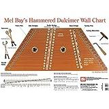 Mel Bay Hammered Dulcimer Wall Chart