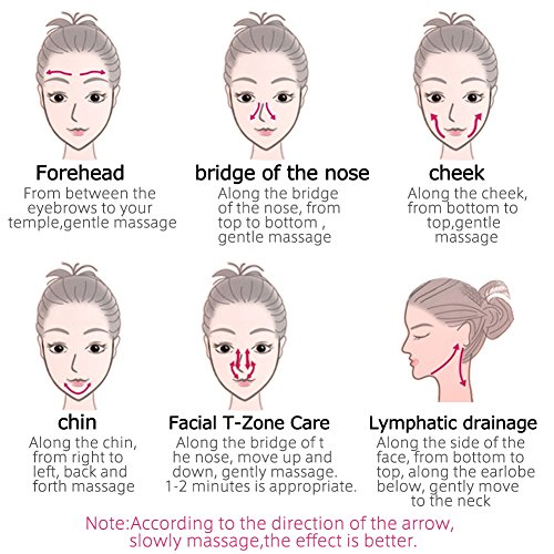 lymph drainage massage face