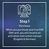 travSIM T-Mobile Prepaid USA SIM Card – 50 GB