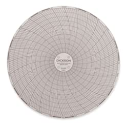 Dickson C651 Chart Paper for 6