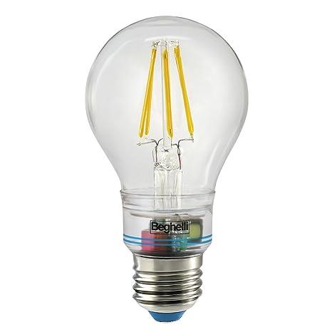 Risultati immagini per lampada led