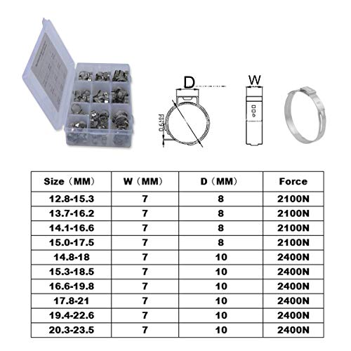 Usfenghezhan Stainless Steel Clamp 100pcs 12.5-23.5mm Single Ear Plus Stainless Steel Hydraulic Hose Clamps O-Clips Pipe Fuel Air by Shengjuanfeng (Image #7)