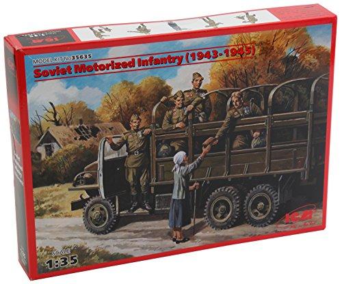 ICM Models Soviet Motorized Infantry 1943-1945 Model Kit