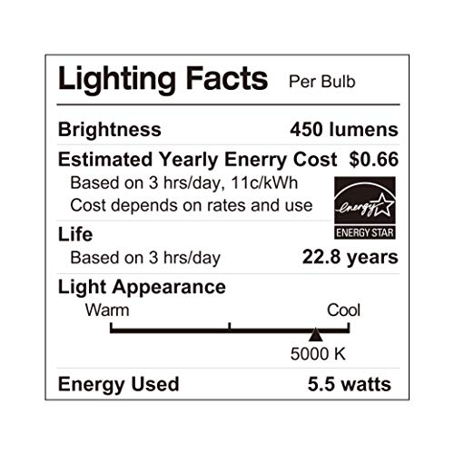 LUNO A19 Dimmable LED Bulb, 5.5W (40W Equivalent), 450 Lumens, 5000K (Daylight), Medium Base (E26), UL & ENERGY STAR (4-Pack)