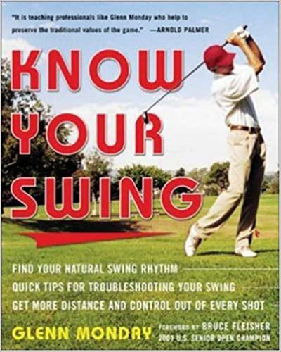 know-your-swing