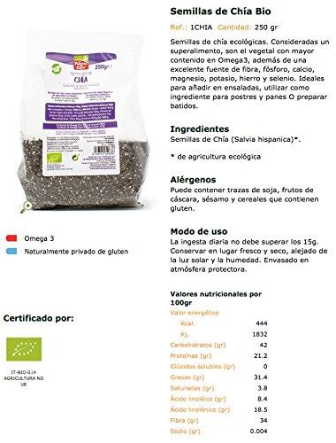 La Finestra Sul Cielo Semillas de Chía - 250 gr: Amazon.es: Alimentación y bebidas