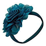 Girls Teal Oversize Fabric Flower Hair Headband Fancy Diadem
