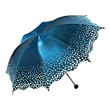 Singring UPF 50+ UV Umbrella 45-inch Windproof Rain Resistant Umbrella with 8 Ribs (Blue)