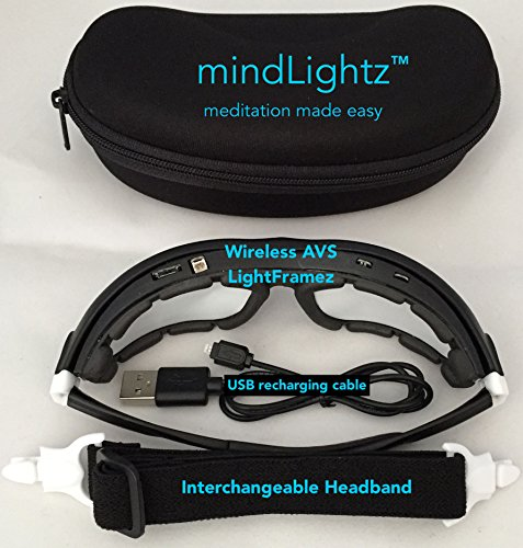 Mind Gear's mindLightz Wireless Mind Machine & AVS System for iOS Mobile Devices