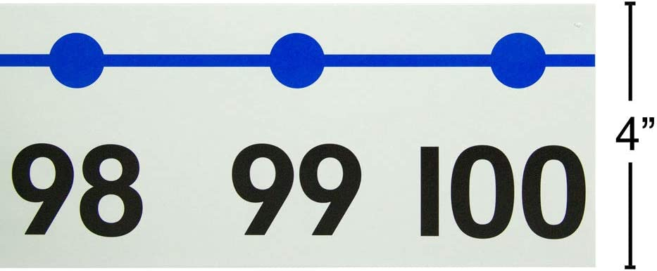 hand2mind Number Line -20 to 100 Decoration For Classroom Wall, Bulletin Board & Math Classes, 4 Inch x 36 Inch, Homeschooling Supplies & Classroom Decor, (12 Number Sections): Industrial & Scientific