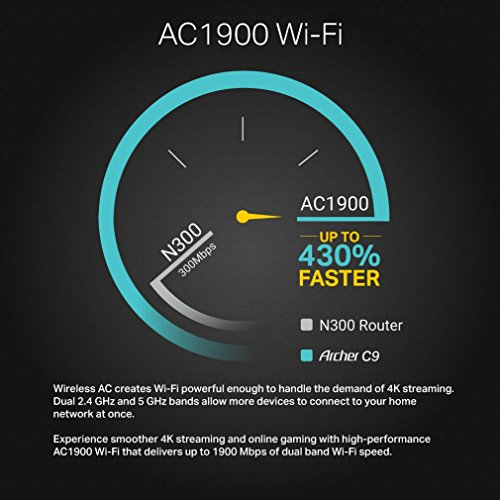 TP-Link AC1900 Long Range Wireless Wi-Fi Router (Archer C9)