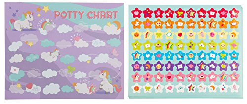 (Blue Panda Potty Training Reward Chart - Pack of 50 Sheets and 800 Stickers, Cute Colorful Unicorn Themed Toilet Training Kit for Girls, Motivational and Positive Reinforcement, 10.3 x 8.3 Inches)