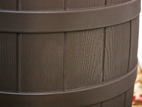 The 8 best rain barrels 40 gallon
