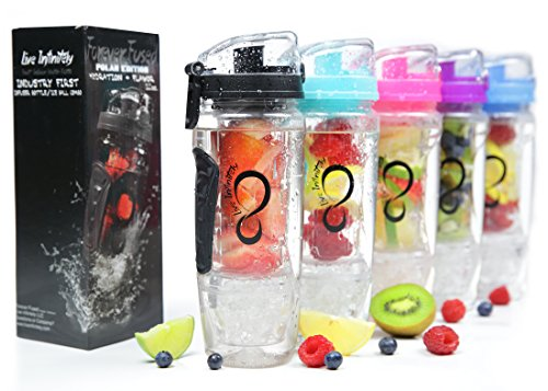 Live Infinitely 32 oz. Infuser Water Bottles - Featuring First Ever Gel Freezer Ball Infusion Rod, Flip Top Lid, Larger Dual Hand Grips & Recipe Ebook Gift (Black)