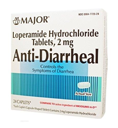 ANTI-DIARRHEAL CAPLETS LOPERAMIDE HYDROCHLORIDE-2 MG Green 24 CAPS UPC (Loperamide Caps)