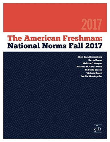 The American Freshman: National Norms Fall 2017