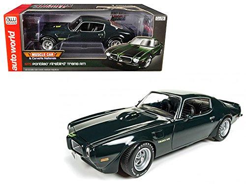 1973 Pontiac Firebird Trans Am  Green Limited Edition to 100