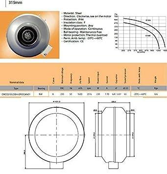 315 mm Durchmesser 100 mm Profi Rohrventilator Rohrgebl/äse 100 mm