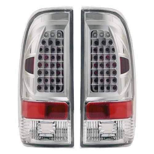 Savi Led Lighting in US - 8