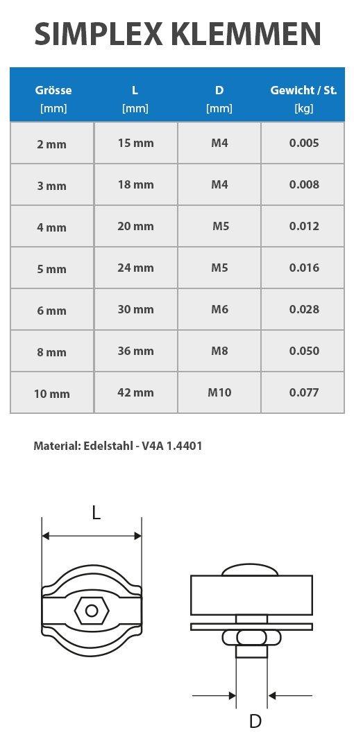 Seilwerk STANKE 5 x Simplex Klemme aus Edelstahl Inox Gr/ö/ße 5 f/ür 5 mm Drahtseile Rostfrei