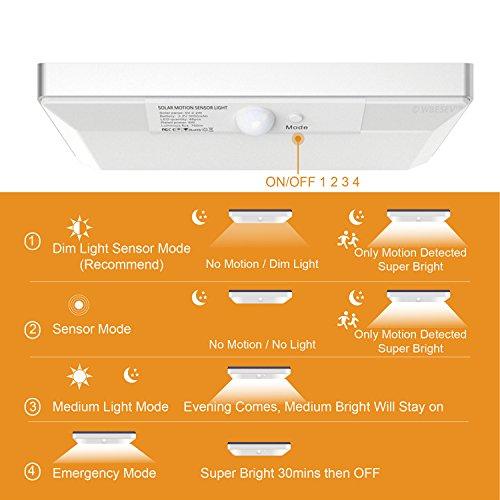 wbesev solar lights outdoor 760 lumen 48 led motion sensor light waterproof with aluminum. Black Bedroom Furniture Sets. Home Design Ideas