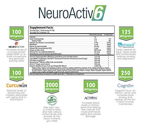 NeuroActiv6 Brain Supplement Reds Superfood Powder Anti-Aging Antioxidants Polyphenols Nootropics Improve Mood Focus Cognition amp Recall Reduce Stress Anxiety Fatigue amp Brain Fog Discount