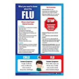 FLU Poster - What You Need to Know About The Flu - 12x18, Non-Laminated