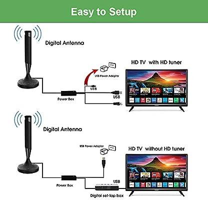 Antena de televisión digital HD amplificada para interiores, rango de 100 a 120 millas, compatible con 4K 1080p y TV de más edad, el mejor amplificador de señal HDTV, cable coaxial de