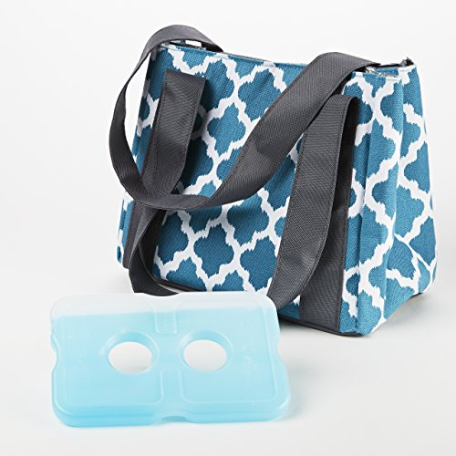 Best Insulated Lunch Bag - 8