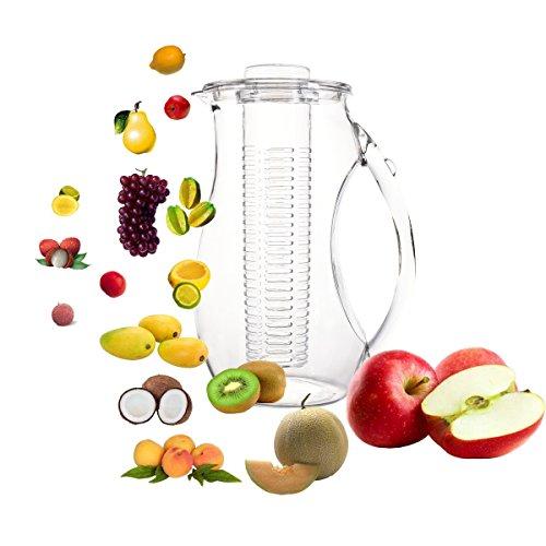 Natural Fruit Infuser Beverage Pitcher (2.0 L) (Transparent Pitcher)