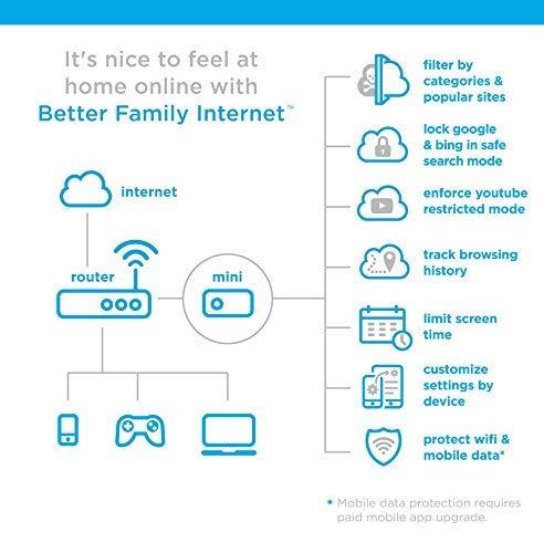 Amazon com: Router Limits Cloud-Based Parental Controls for Internet