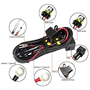 Somaer HID Conversion Kit with 12V 40A Relay 30A Fuse and 18AWG Single Beam Relay Wiring Harness - 9005 9006 HID Xenon Relay Harness