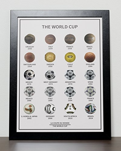 The World Cup Ball Poster (A3) - 29.7cm x 42.0cm