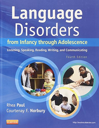 Language Disorders:From Infancy...