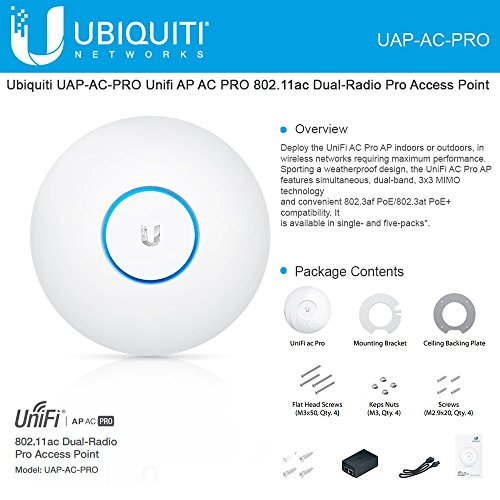 Buy business access point