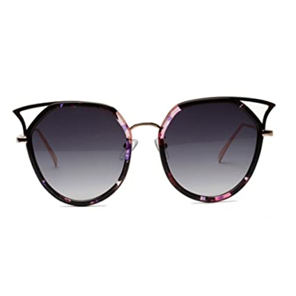 2823fb56cd8 Image Unavailable. Image not available for. Color  Hotngtn Retro Cat Eye  Sunglasses