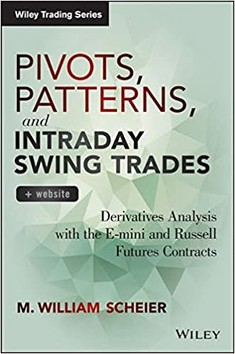 Swing trading and intraday trading