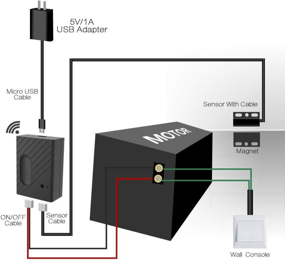 Nrpfell WiFi Interruptor para Ewelink Controlador Puerta del Garaje para Coche Abridor De Puerta De Garage Control Remoto De Aplicaci/ón Control De Voz De Sincronizaci/ón para Alexa