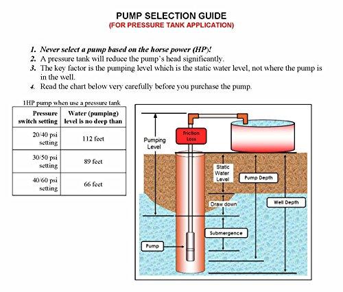 hallmark industries ma0414x 7 deep well submersible pump 1 hp 110v rh amazon com